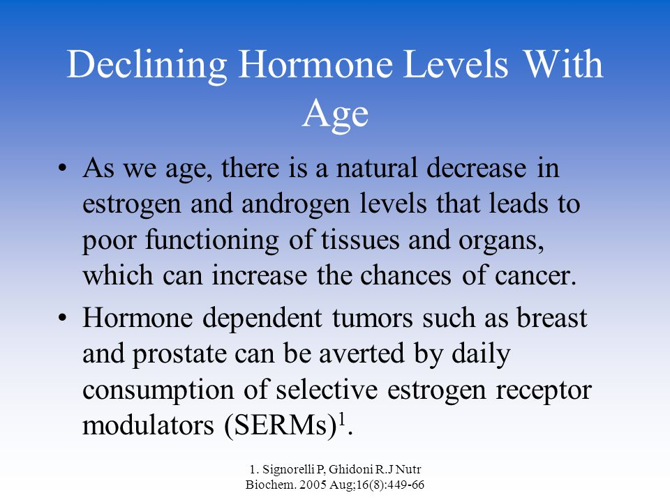 Declining Hormone Levels With Age