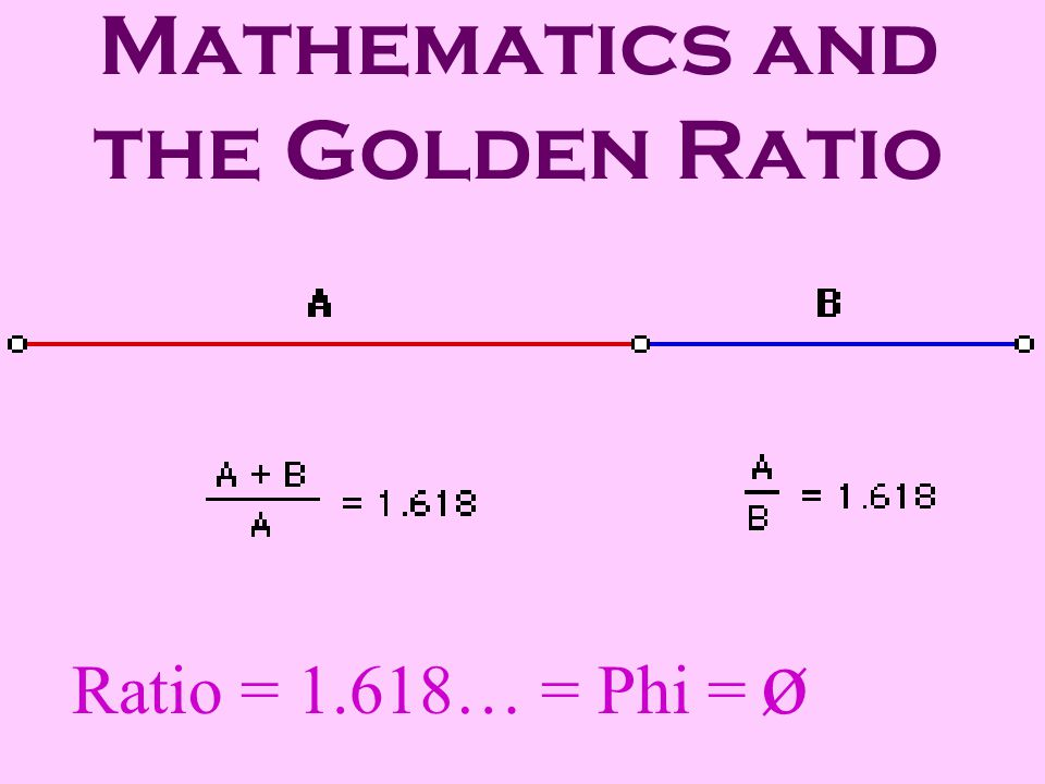 Mathematics and the Golden Ratio