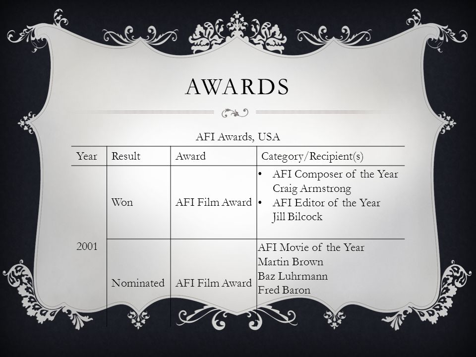 Awards AFI Awards, USA Year Result Award Category/Recipient(s) 2001