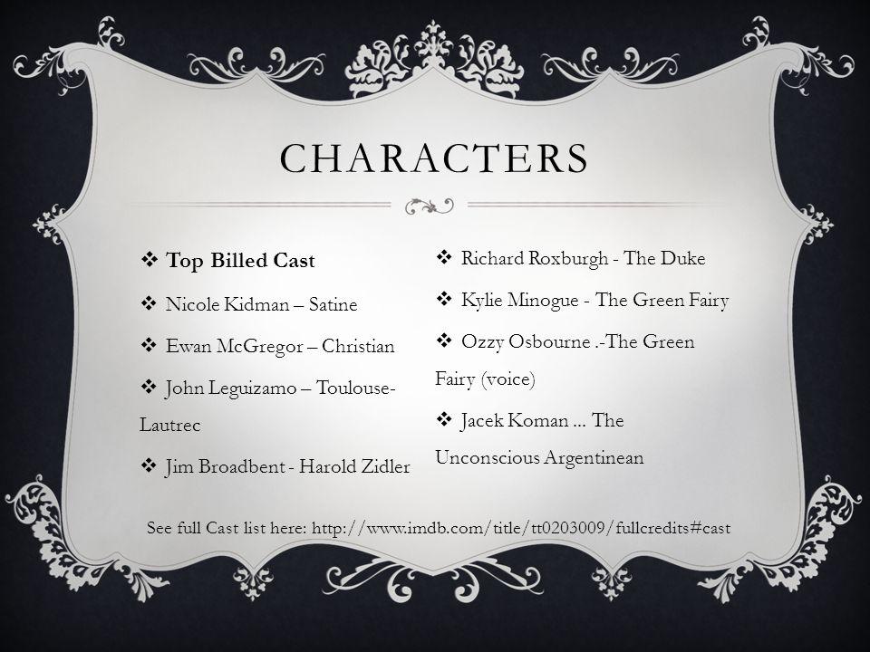 Characters Top Billed Cast Richard Roxburgh - The Duke