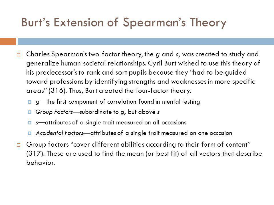 Burt's Extension of Spearman's Theory