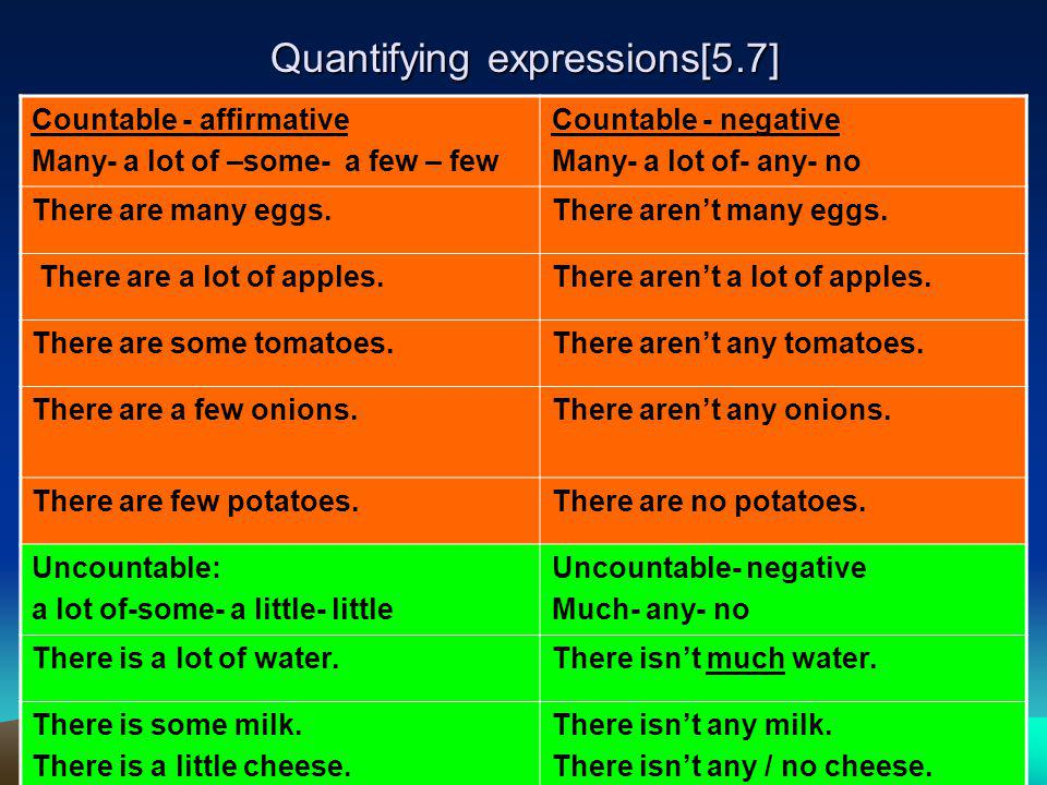 Quantifying expressions[5.7]