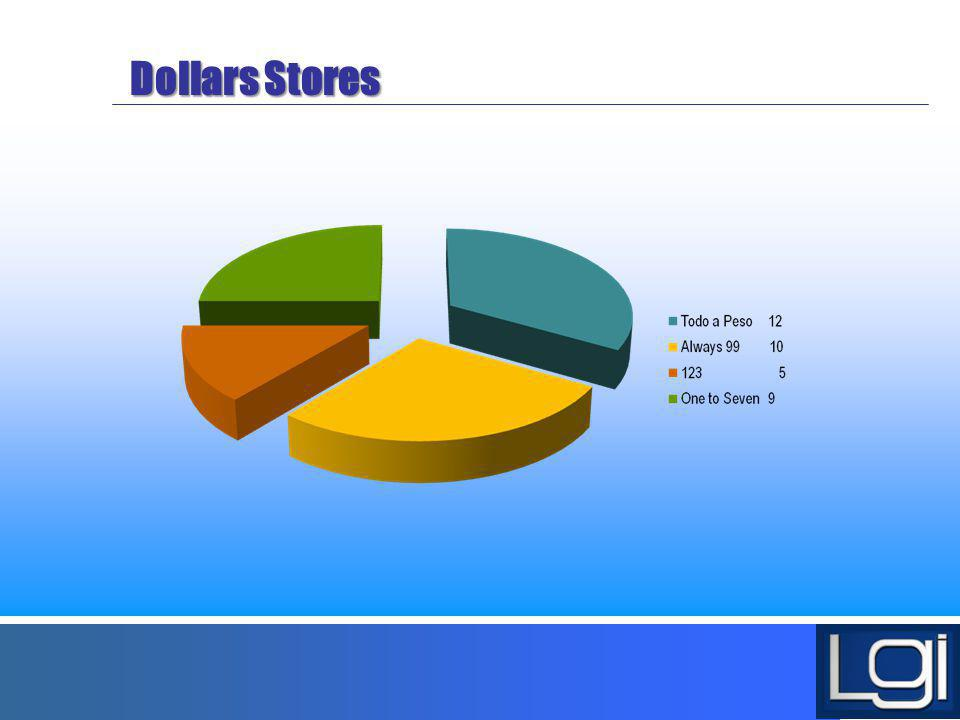 Dollars Stores
