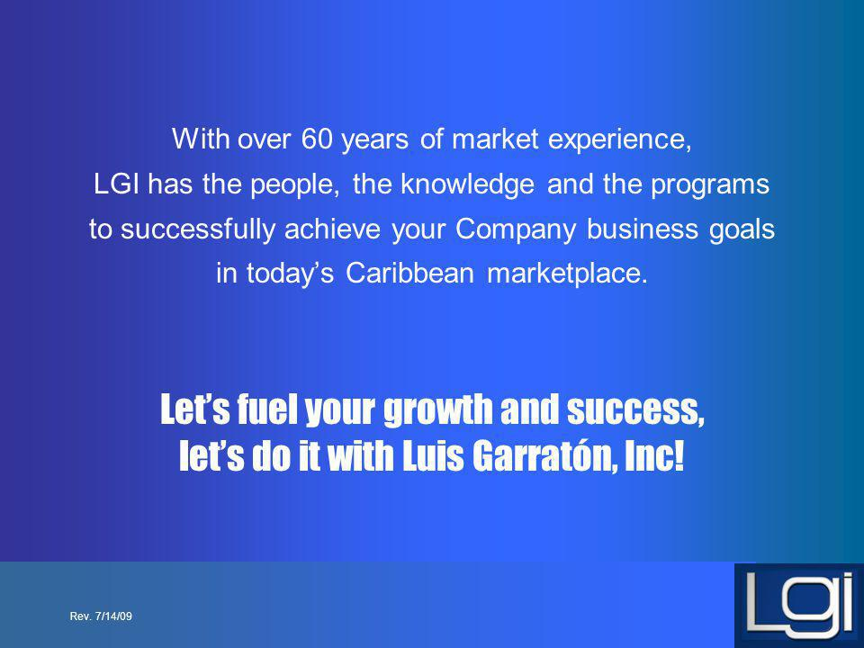 Let's fuel your growth and success,