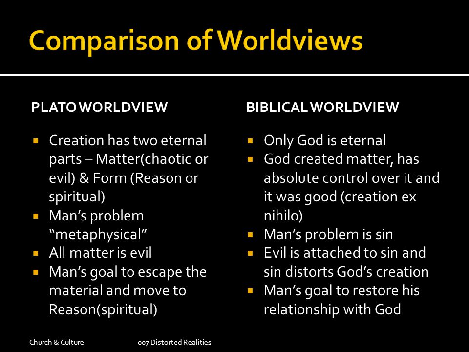 Comparison of Worldviews