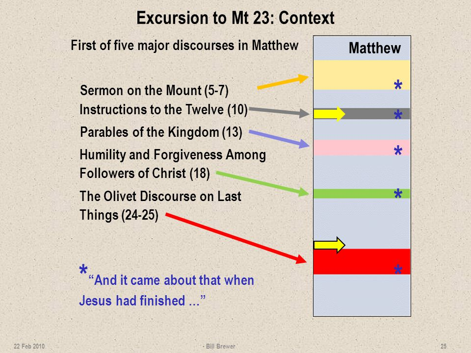 Excursion to Mt 23: Context