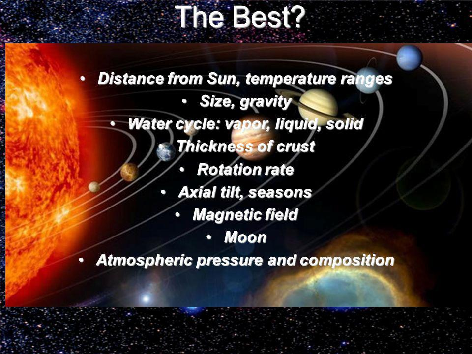 The Best Distance from Sun, temperature ranges Size, gravity