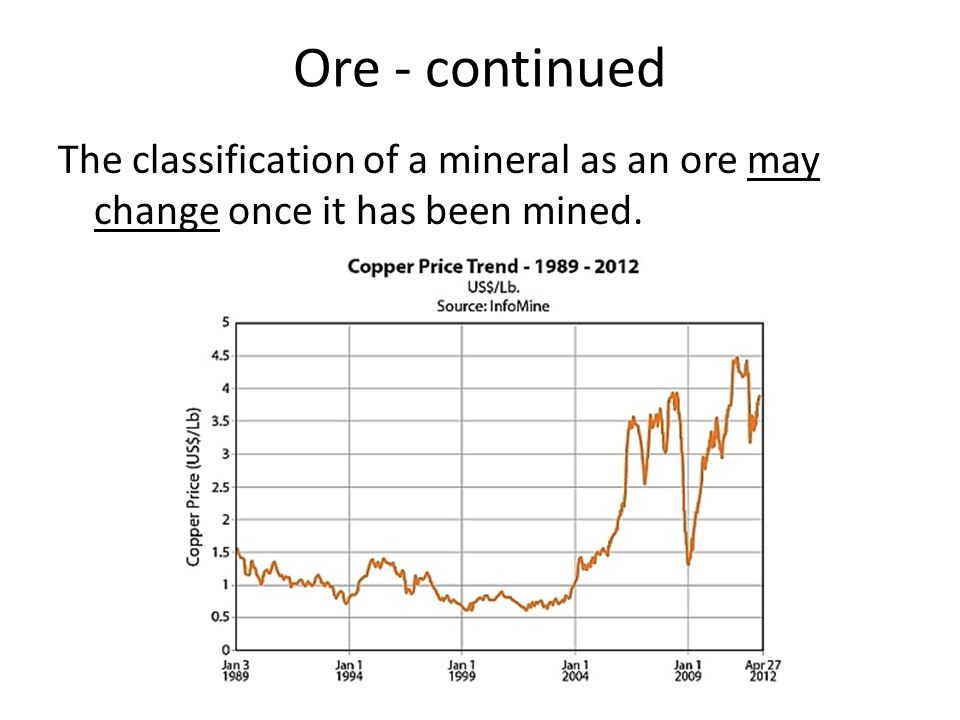Ore - continued The classification of a mineral as an ore may change once it has been mined.