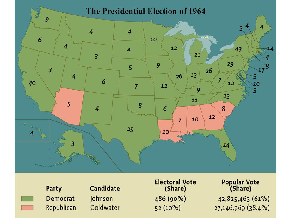 The Presidential Election of 1964 • pg. 991