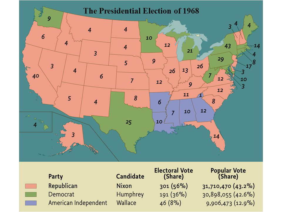 The Presidential Election of 1968 • pg. 1019