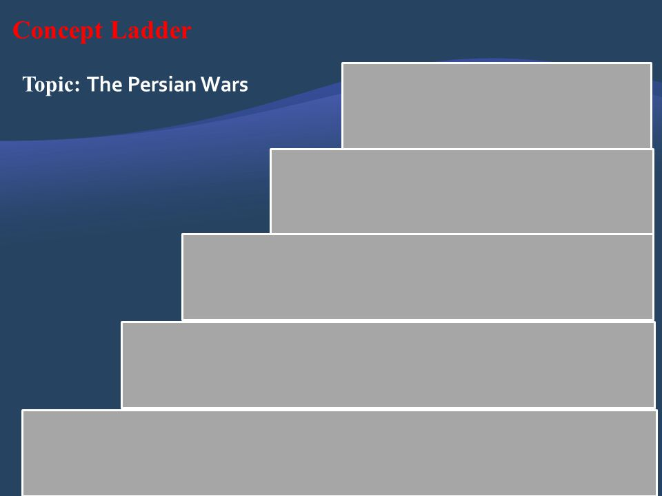 Topic: The Persian Wars