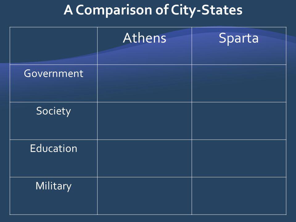 A Comparison of City-States