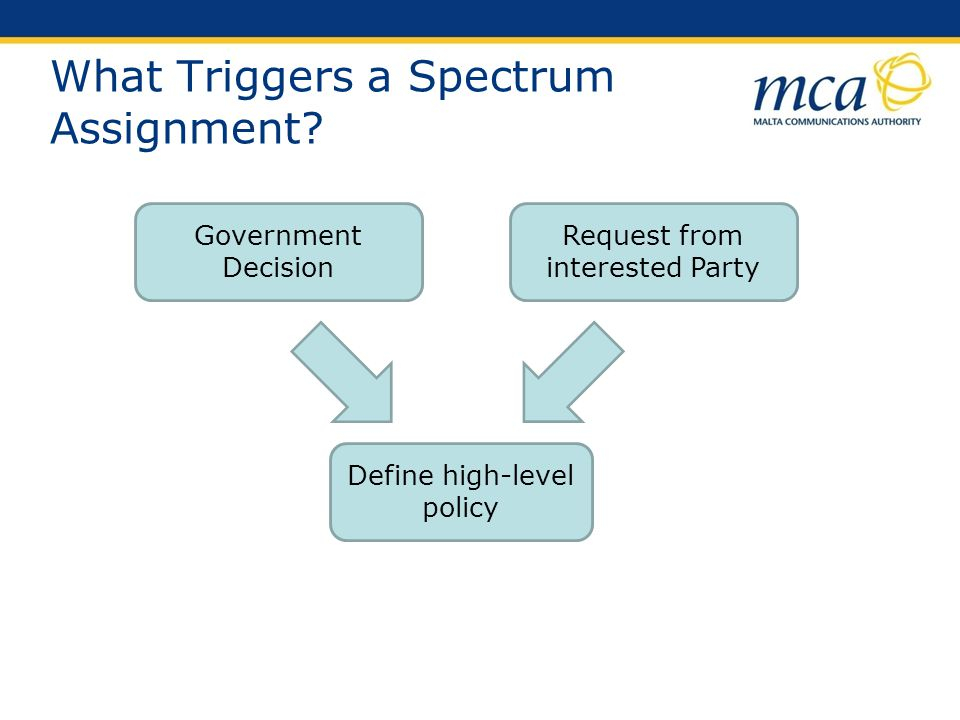 What Triggers a Spectrum Assignment