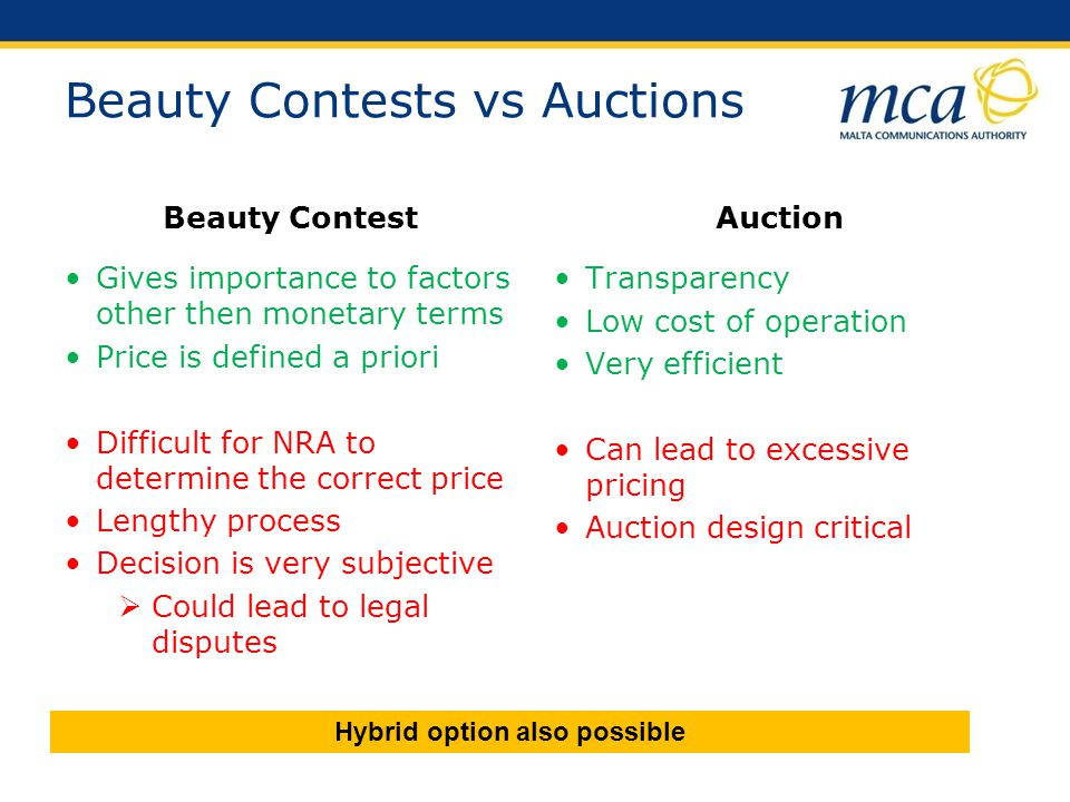 Beauty Contests vs Auctions