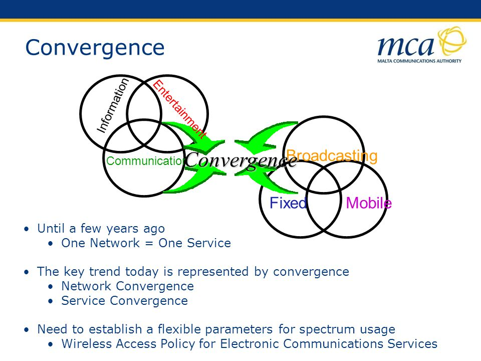 Convergence Convergence Broadcasting Fixed Mobile Information