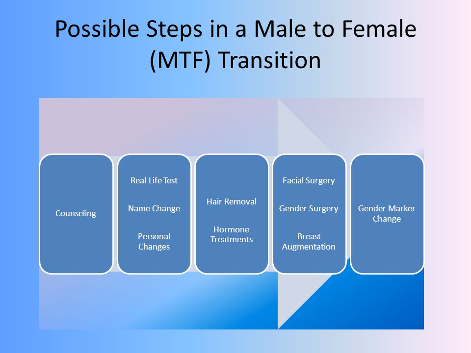 Possible Steps in a Male to Female (MTF) Transition