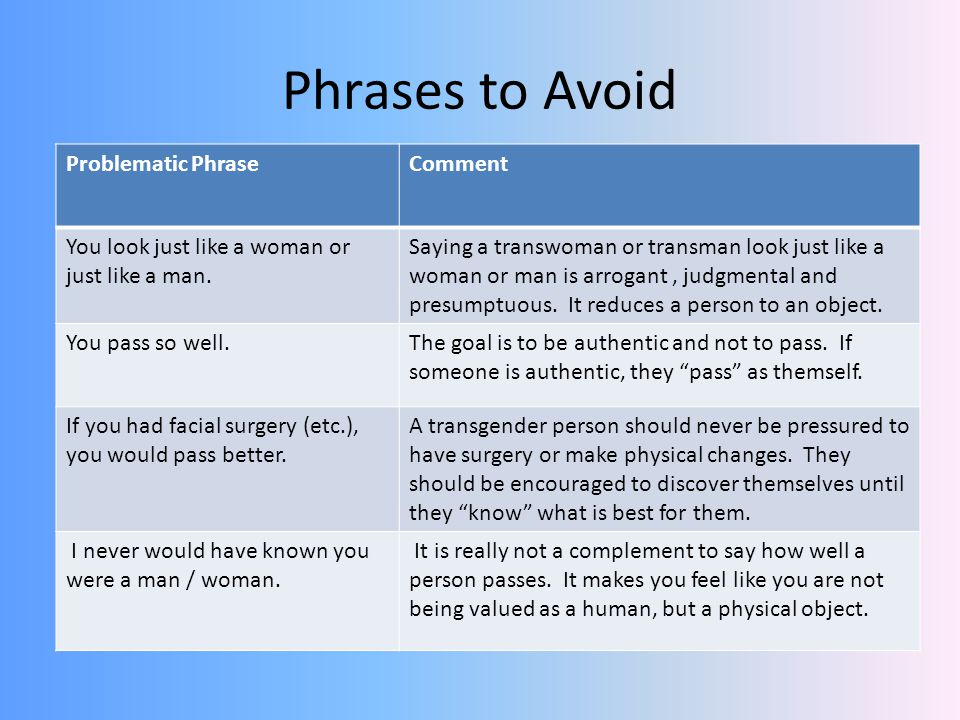 Phrases to Avoid Problematic Phrase Comment