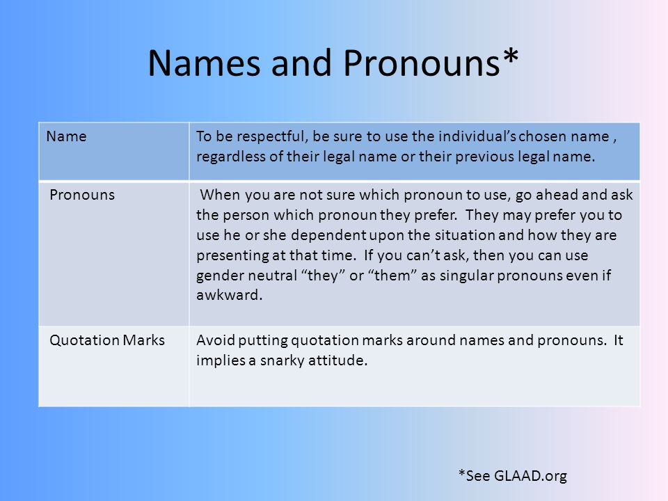 Names and Pronouns* Name