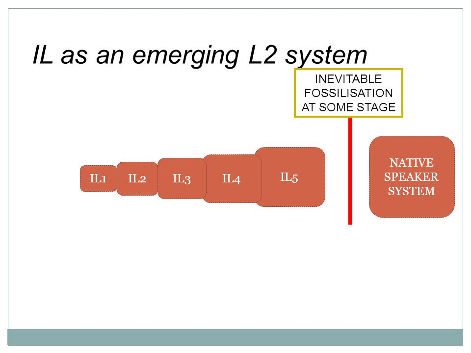 IL as an emerging L2 system