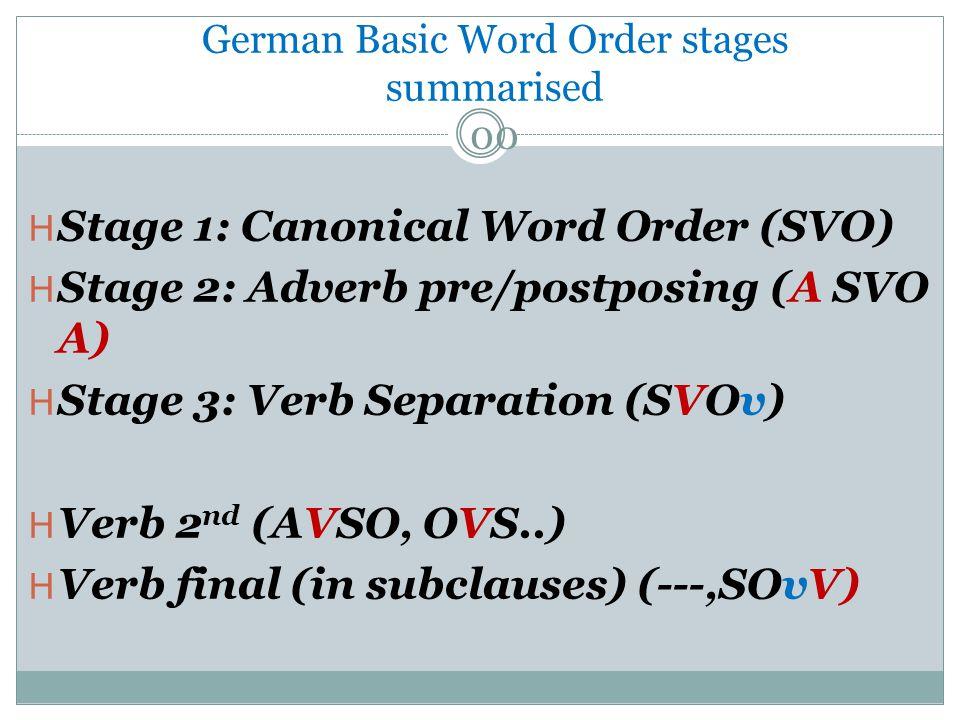 German Basic Word Order stages summarised 00
