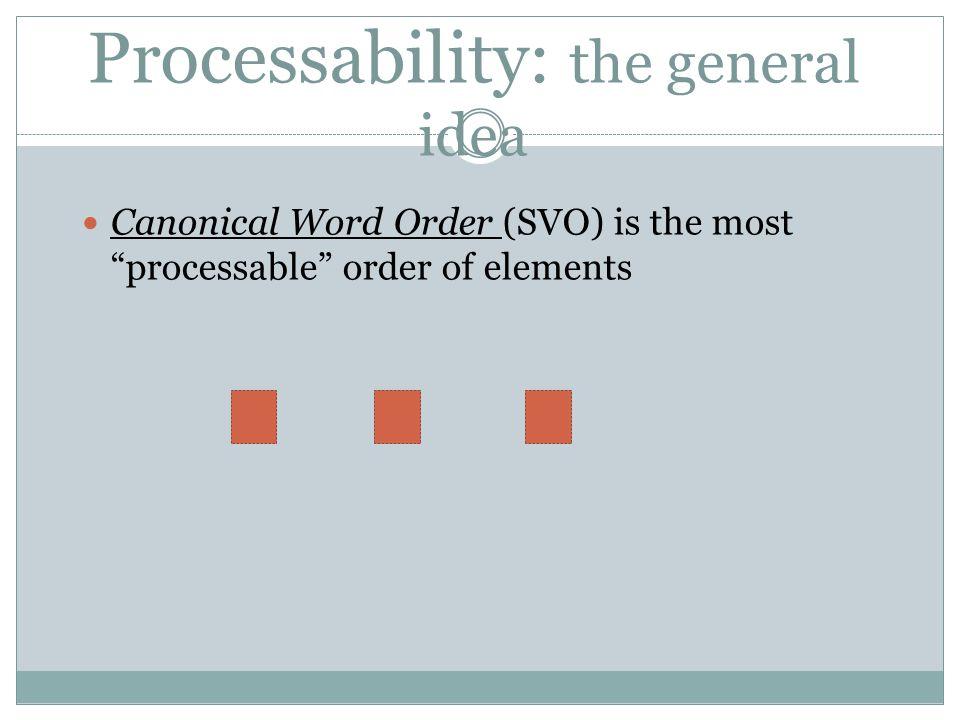 Processability: the general idea