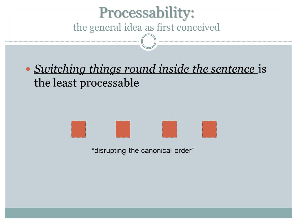 Processability: the general idea as first conceived