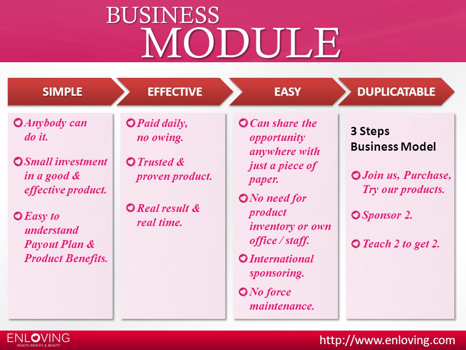 MODULE BUSINESS SIMPLE EFFECTIVE EASY DUPLICATABLE 3 Steps