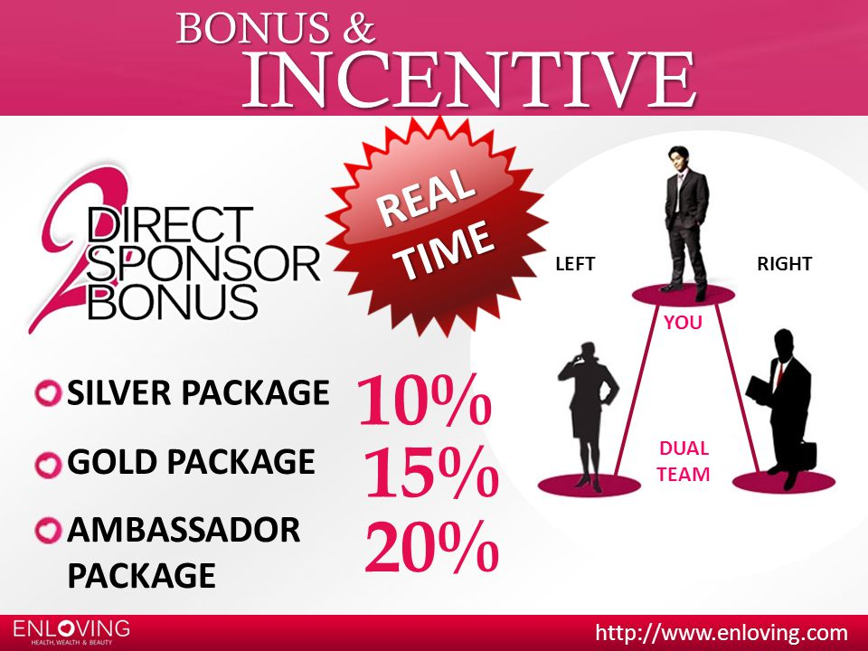 INCENTIVE 10% 15% 20% REAL TIME BONUS & SILVER PACKAGE GOLD PACKAGE