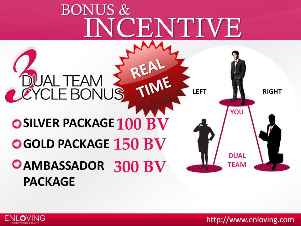 INCENTIVE REAL TIME 100 BV 150 BV 300 BV BONUS & SILVER PACKAGE