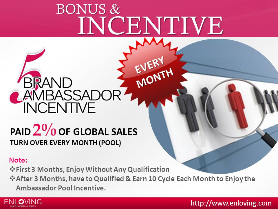 INCENTIVE 2% BONUS & EVERY MONTH