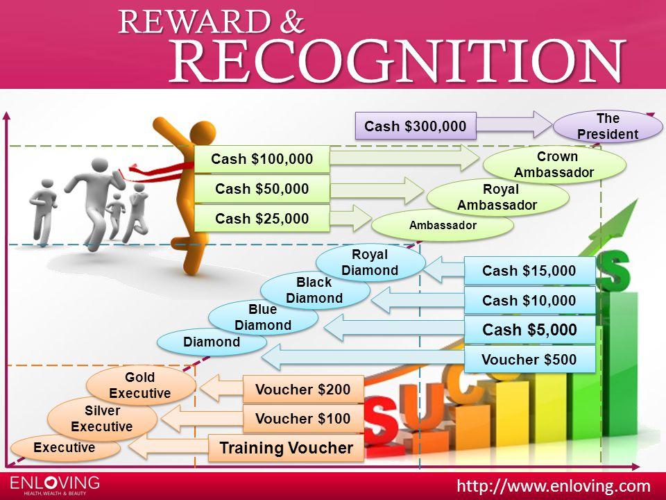 RECOGNITION REWARD & Cash $5,000 Training Voucher Cash $300,000
