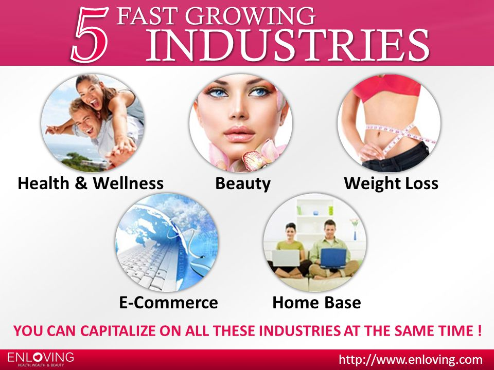 5 INDUSTRIES FAST GROWING Health & Wellness Beauty Weight Loss