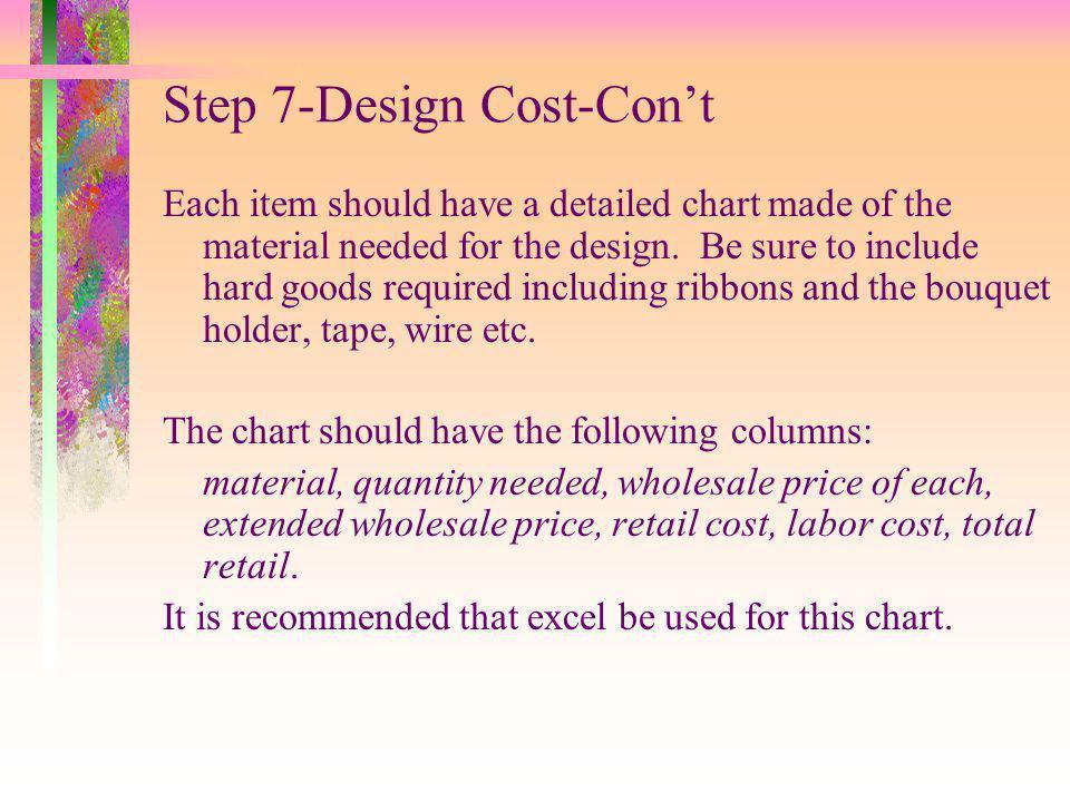 Step 7-Design Cost-Con't