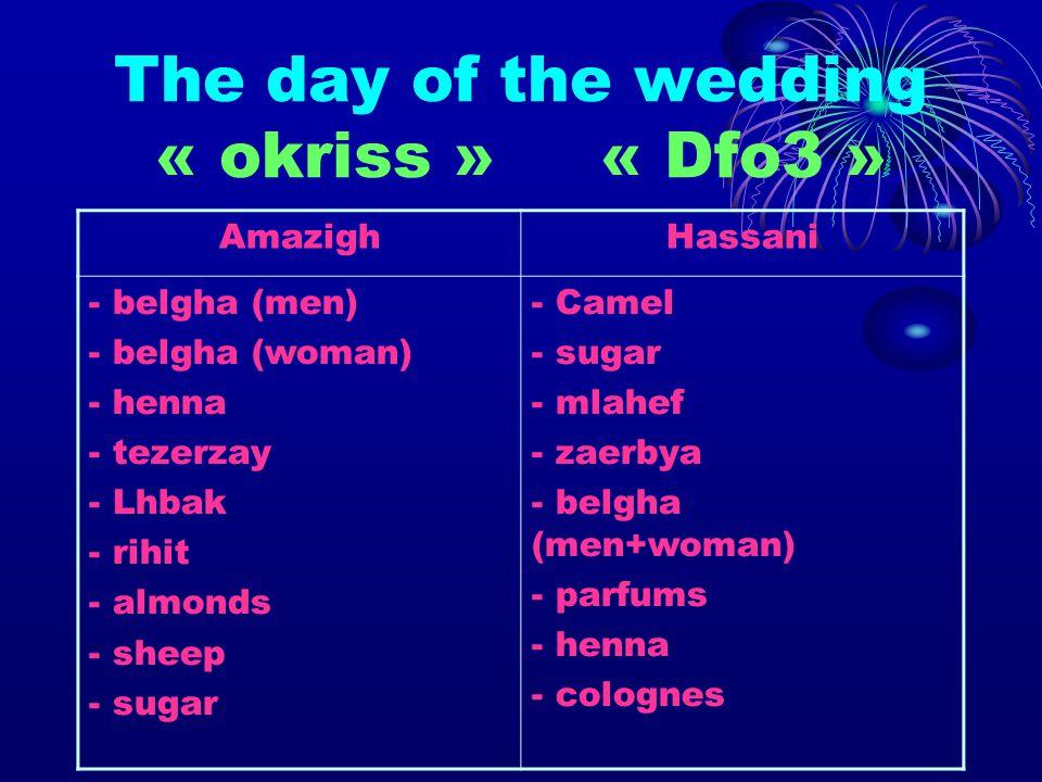 The day of the wedding « okriss » « Dfo3 »