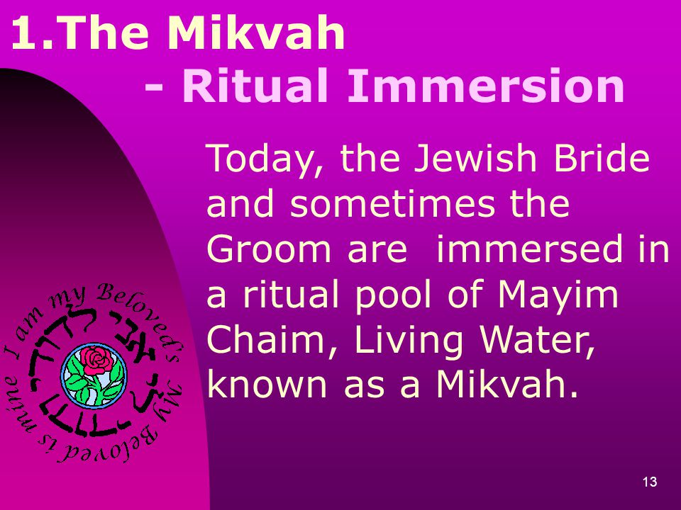 The Mikvah - Ritual Immersion