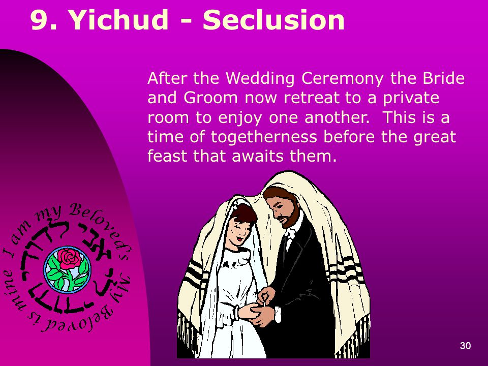 9. Yichud - Seclusion
