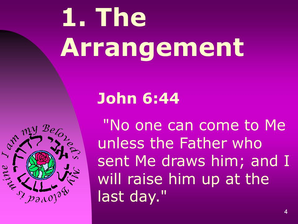 1. The Arrangement John 6:44.