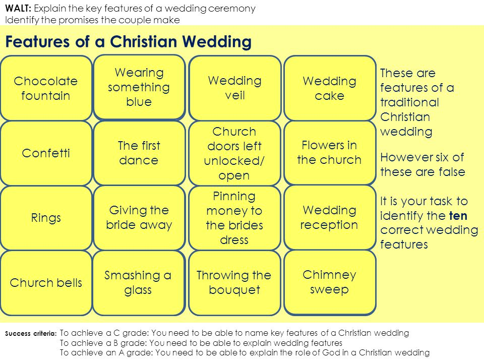 Features of a Christian Wedding
