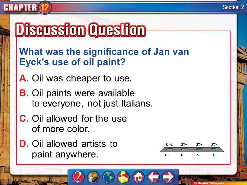 What was the significance of Jan van Eyck's use of oil paint
