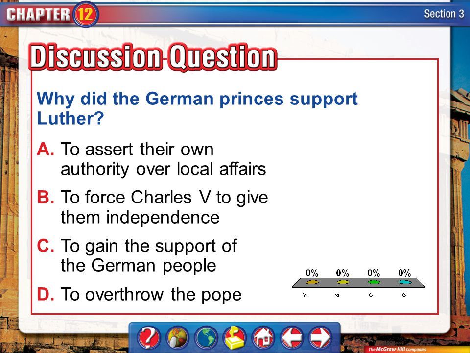 Why did the German princes support Luther