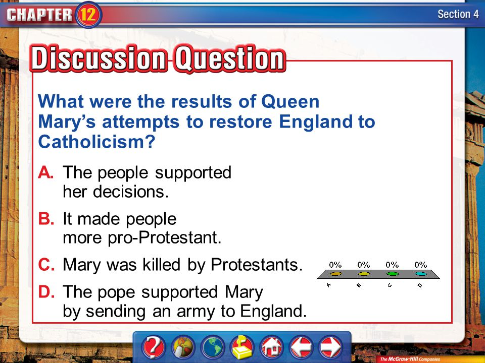 What were the results of Queen Mary's attempts to restore England to Catholicism