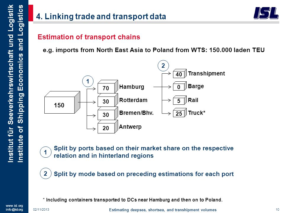 4. Linking trade and transport data