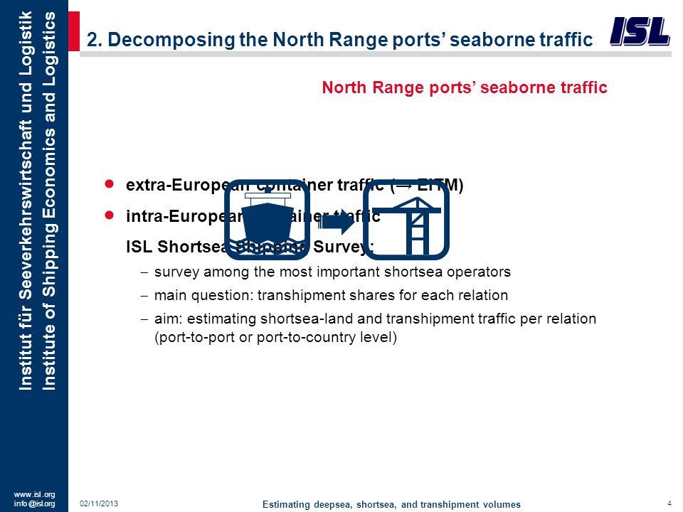 2. Decomposing the North Range ports' seaborne traffic