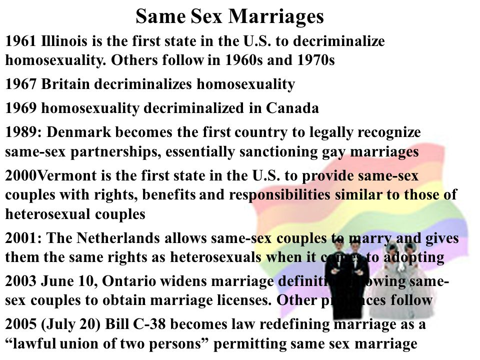 Same Sex Marriages 1961 Illinois is the first state in the U.S. to decriminalize homosexuality. Others follow in 1960s and 1970s.