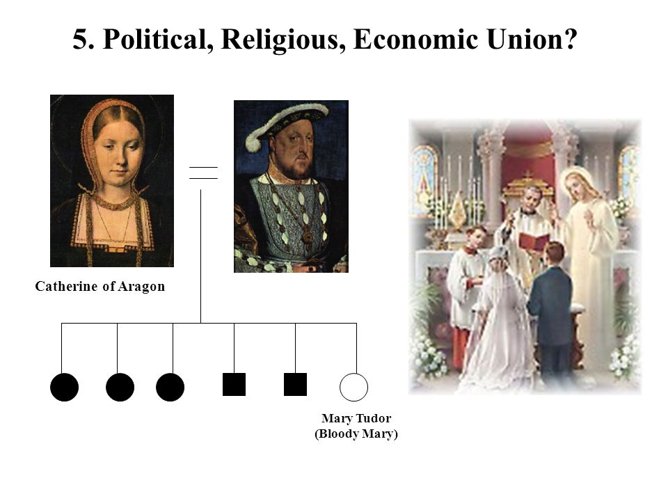 5. Political, Religious, Economic Union