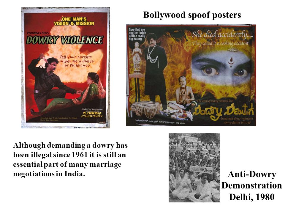Anti-Dowry DemonstrationDelhi, 1980
