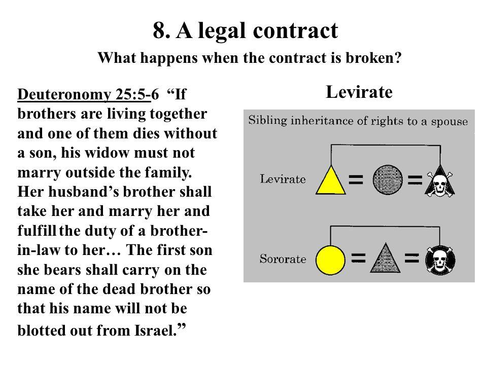 What happens when the contract is broken
