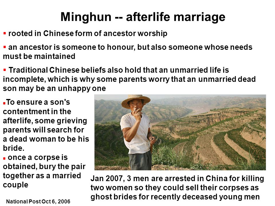 Minghun -- afterlife marriage