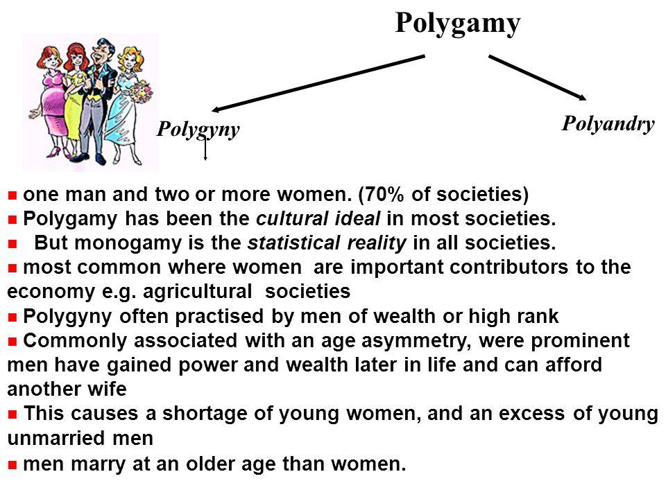 Polygamy Polyandry Polygyny
