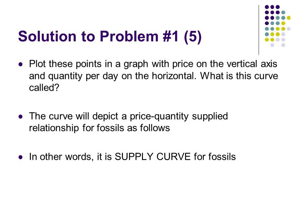 Solution to Problem #1 (5)